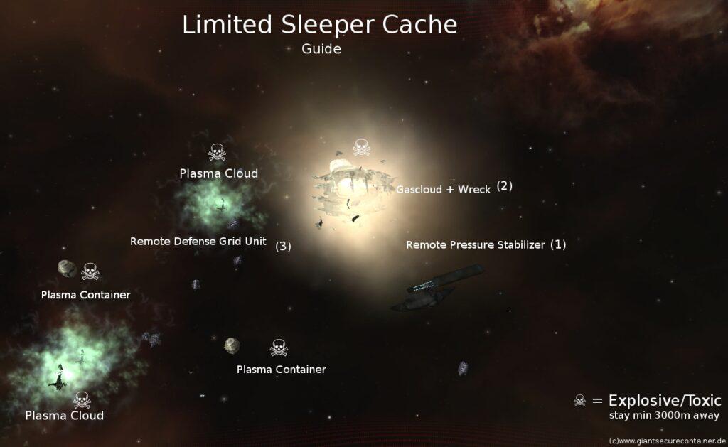 sleeperCache