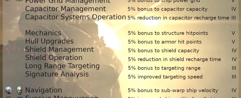 Eve Online Magic 14 Skills